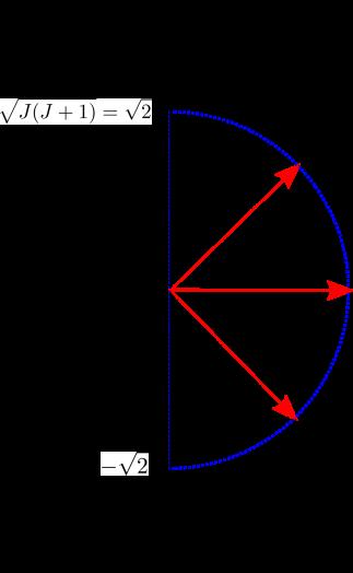 quantumangularmomentum